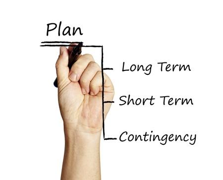 gestion del tiempo: escrito planificación Foto de archivo