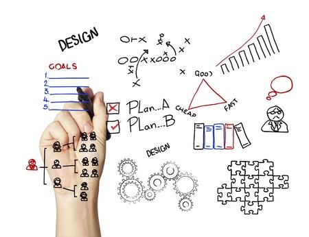 Business hand writing Geschäftsidee Konzept Standard-Bild - 17933824