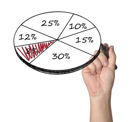 Zeichnen ein Prozent Tortendiagramm Standard-Bild - 19112740
