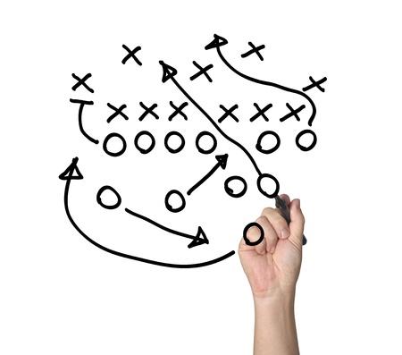action plan: Tactics on Whiteboard,