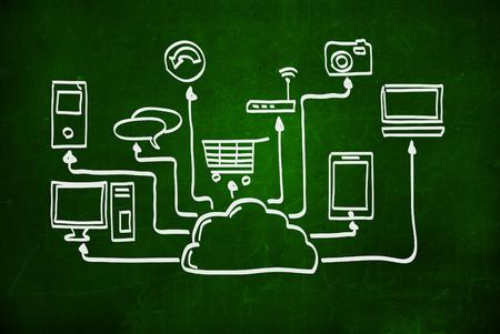 Cloud computing, diagram on a chalkboard photo