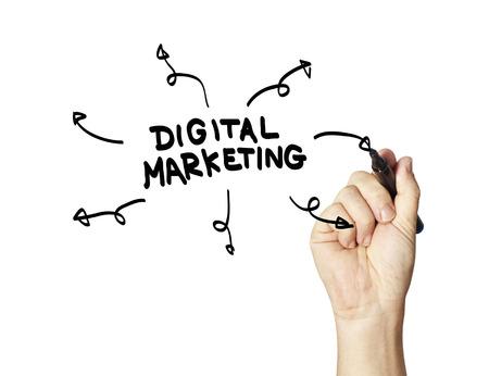 oficina desordenada: Marketing Digital
