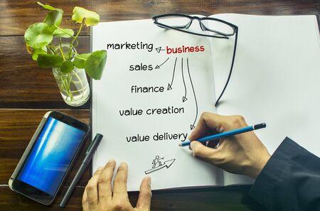bubble pen: Business plan Idea Sketch with Pen