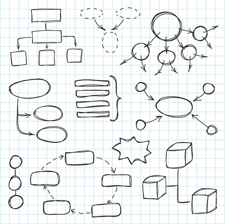 whiteboard: Hand drawn doodle sketch mind map. Doodle or sketch style