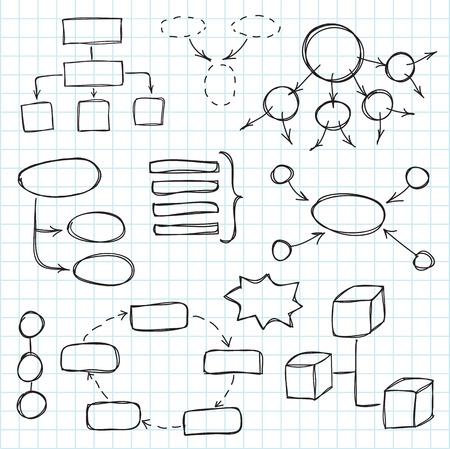 Hand gezeichnet Doodle Skizze Mind-Map. Doodle oder Skizze Stil