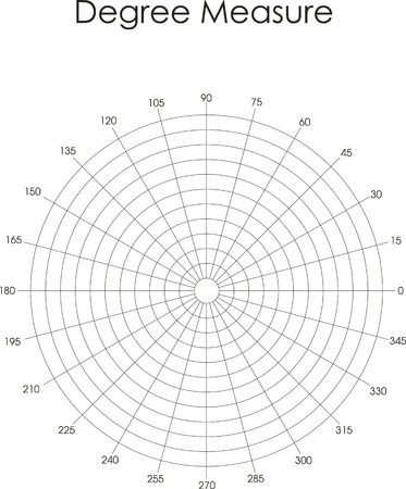 Vector illustration: degree measure. Black on white