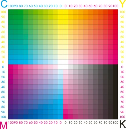 saturation: cmyk color