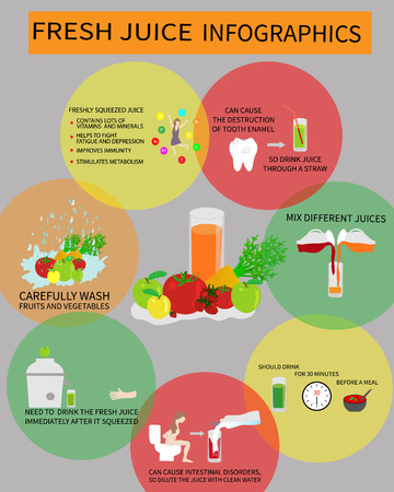 enamel: Fresh Juice Infografics on how to cook and eat fresh juices. Contains information that sap can cause damage to tooth enamel, intestinal upset, the presence of vitamins, correct eating.