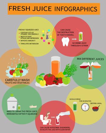 presencia: Infografics jugo fresco sobre c�mo cocinar y comer jugos frescos. Contiene informaci�n que la savia puede causar da�os en el esmalte dental, malestar intestinal, la presencia de vitaminas, alimentaci�n correcta. Vectores