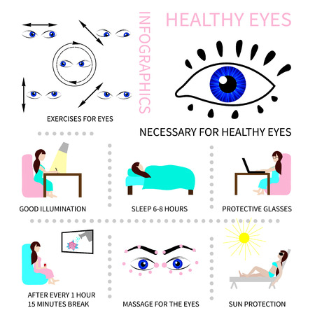 Information about how to maintain and improve vision by exercises for the eyes, good lighting, safety glasses and other.