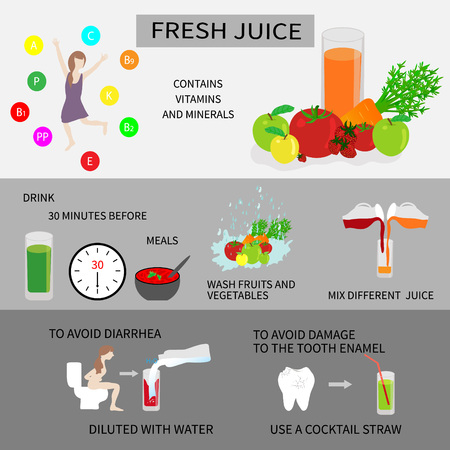 diarrhea illustration: Fresh Juice Infografics on how to cook and eat fresh juices. Contains information that sap can cause damage to tooth enamel, intestinal upset, the presence of vitamins, correct eating.