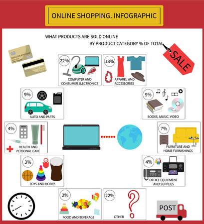 purchased: On-line Shopping. Info graphics about the number goods purchased over the Internet by categories.