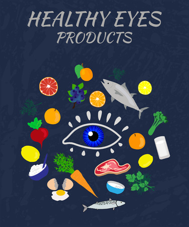 Eye Health Products. Displaying products at the use of his eyes which receive the necessary for their operation vitamins and nutrients.