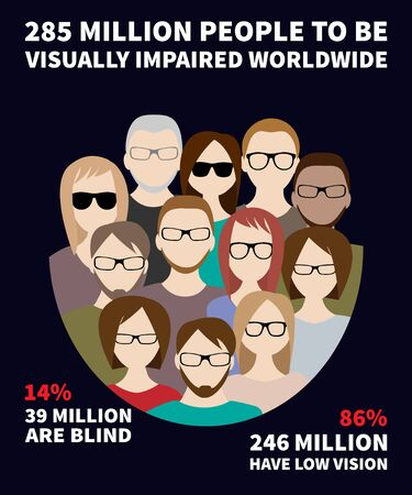 impaired: Infographics about the number of blind and visually impaired people in the world