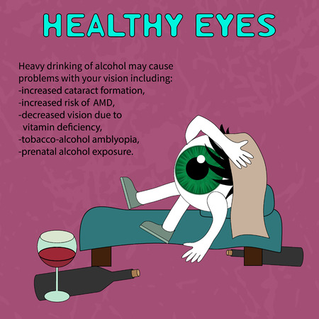 harm: Harm to drinking to eye health. Infographics problems due to excessive use of alcohol