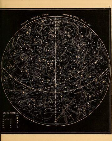 Ilustración astronómica. Imagen antigua