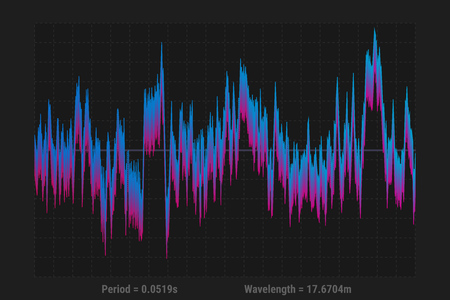 Color musical equalizer. Sound wave. Radio frequence. Vector illustration. Illustration
