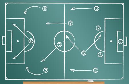 黒板に描かれたサッカー戦術スキーム