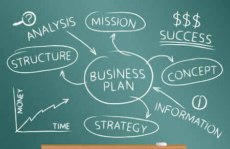 command structure: business plan, scheme structure chalk drawn on the blackboard