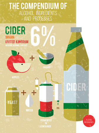distilling: Vector illustration - a compendium of alcohol ingredients and processes. Cider info graphic background. Illustration