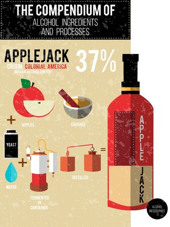 moonshine: Vector illustration - a compendium of alcohol ingredients and processes. Applejack info graphic background.