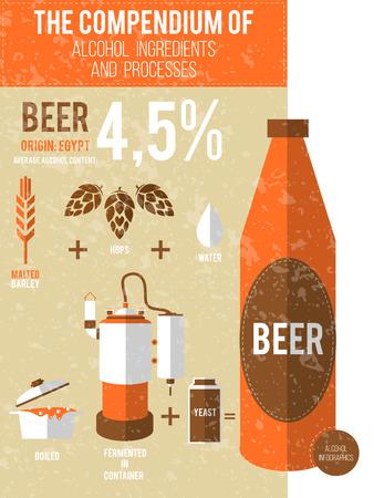 sip: Ilustraci�n del vector - un compendio de ingredientes y procesos de alcohol. Informaci�n Cerveza fondo gr�fico.