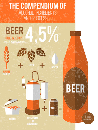 distilling: Vector illustration - a compendium of alcohol ingredients and processes. Beer info graphic background.