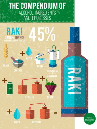 compendium: Vector illustration - a compendium of alcohol ingredients and processes. Raki info graphic background.