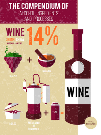 distilling: Vector illustration - a compendium of alcohol ingredients and processes. Wine info graphic background. Illustration