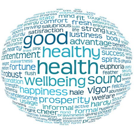 health and wellbeing wordcloud