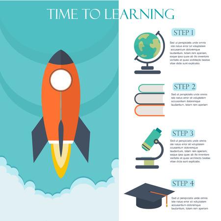 computer scientist: Infographic education template design .