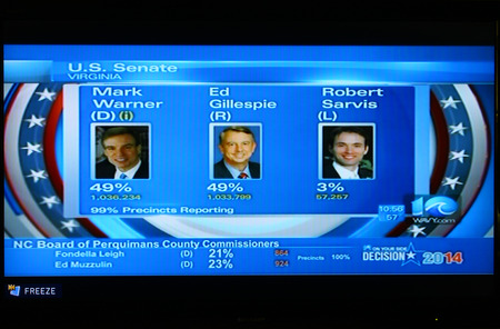 senate race: GLOUCESTER, VA - NOVEMBER 04, 2014: The U.S. Senate race 99% precincts reporting polls for Republican, Democrat and Liberal ballots as reported from WAVY TV from the ten O