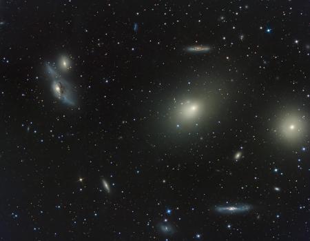 galaxies: Virgo Cluster of galaxies