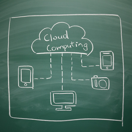 Cloud computing. Cloud networking business concept of blackboard drawing showing cloud computing works. photo
