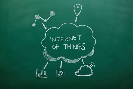 green chalkboard: Internet of things concept - IOT cloud on green chalkboard, blackboard