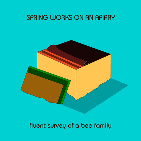 preliminary: The information poster spring work on an apiary. Preliminary survey of a bee family.