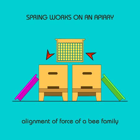 alignment: El trabajo de primavera cartel informativo sobre el colmenar. La alineaci�n de la fuerza de una familia de abejas.