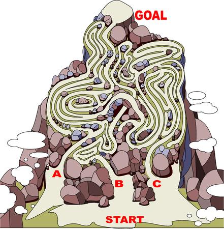 Maze of cliff escape