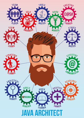 achiever: Java architect  picture with tech stack and employee traits as interconnected colored gears symbolizing ability to solve coding problem. Use for logotypes, business identity, print products. Vector. Illustration