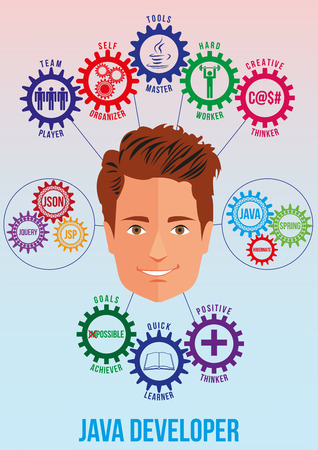 Java developer picture with tech stack and employee traits as interconnected colored gears symbolizing ability to solve coding problem. Use for logotypes, business identity, print products.