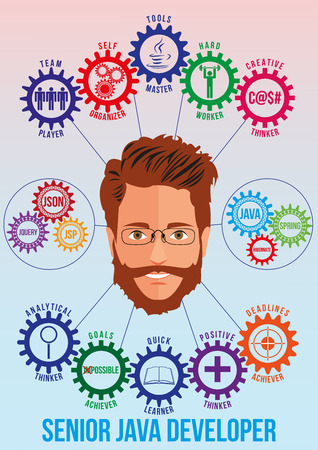 achiever: Senior java developer picture with tech stack and employee traits as interconnected colored gears symbolizing ability to solve coding problem. Use for logotypes, business identity, print products.