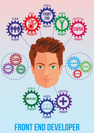 achiever: Front end developer picture with tech stack and employee traits as interconnected colored gears symbolizing ability to solve coding problem. Use for logotypes, print products. Vector. Illustration
