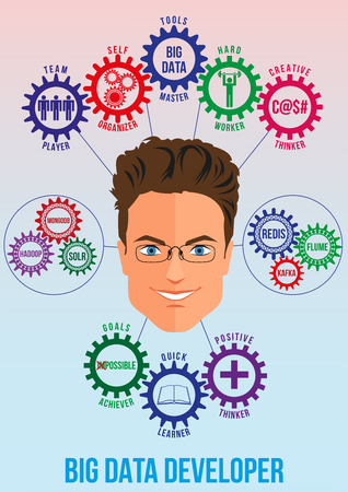 traits: Big data developer picture with tech stack and employee traits as interconnected colored gears symbolizing ability to solve big data problem. Use for logotypes, print products. Vector.