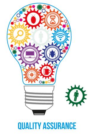control de calidad: QA concepto de diseño ingeniero. bombilla compuesta de engranajes interconectados con diferentes componentes de aseguramiento de la calidad. Última marcha es olvidada - que conectará a todos ellos - la última parte de la solución.