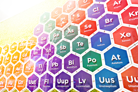 Chemical elements of the periodic table