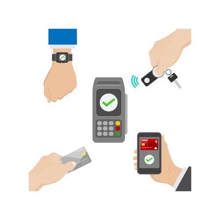 Illustration vectorielle du paiement sans contact avec porte-clés, montre intelligente, téléphone intelligent et carte de crédit
