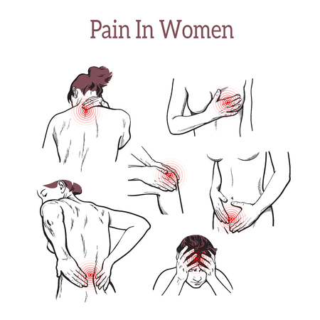 back ache: Set of different pain syndromes. Worried back. Stomach ache. Pain during menstruation. Pain in the neck. Pain in the knee stustave. Pain in the bones and joints. Headache. illustration. Sketch