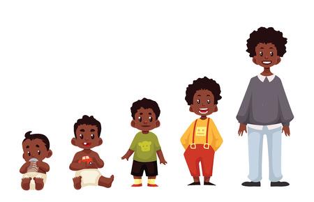 Reeks zwarte jongens vanaf de geboorte tot baby peuter schooljongen en tiener cartoon vector illustratie op een witte achtergrond. Afrikaans kind ontwikkeling vanaf de geboorte tot de leerplichtige leeftijd