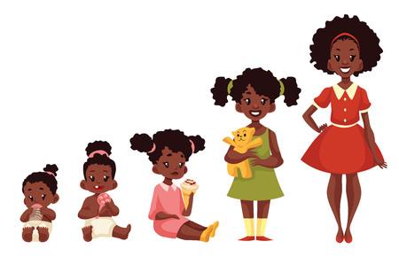 Set van zwarte meisjes vanaf de geboorte tot baby peuter schoolmeisje en tiener cartoon vector illustratie op een witte achtergrond. Afrikaans kind ontwikkeling vanaf de geboorte tot de leerplichtige leeftijd Vector Illustratie