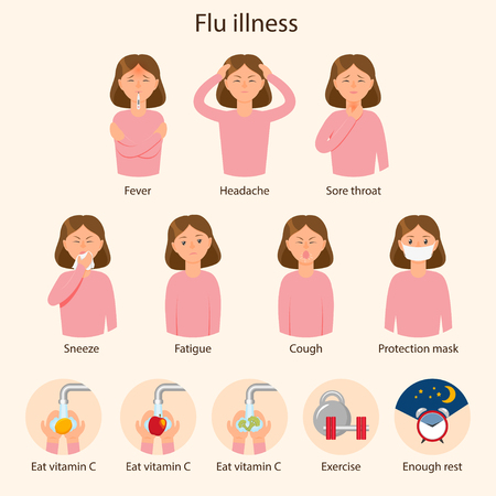 Flu, influenza symptom and prevention, infographic elements, flat vector illustration isolated on white background. Flat set of woman having flu symptoms and prevention recommendation icons Ilustração